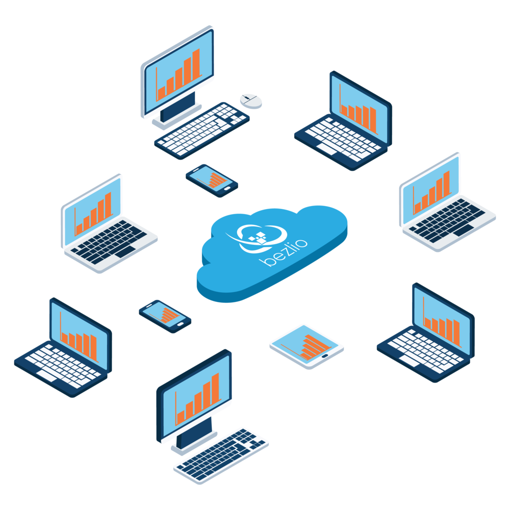 3D Isometric illustration of Bezlio cloud surrounded by laptops, tablets and mobile phones, depicting Bezlio's ability as a mobile data toolkit to access your on-premises data on any device.