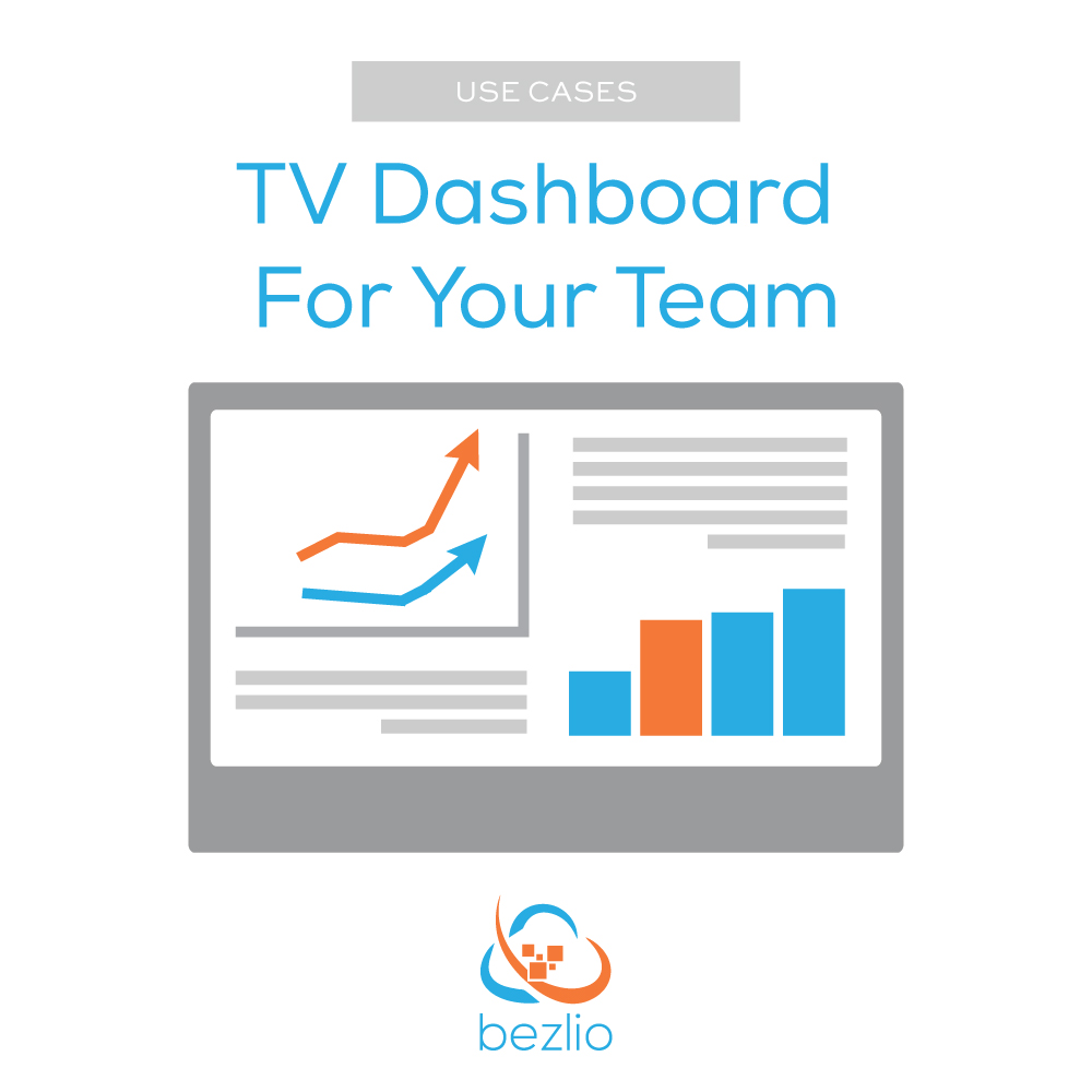 An illustrated graphic of a TV screen with charts and other details that depicts Bezlio's ability to create a TV dashboard for teams in just 3 easy steps.