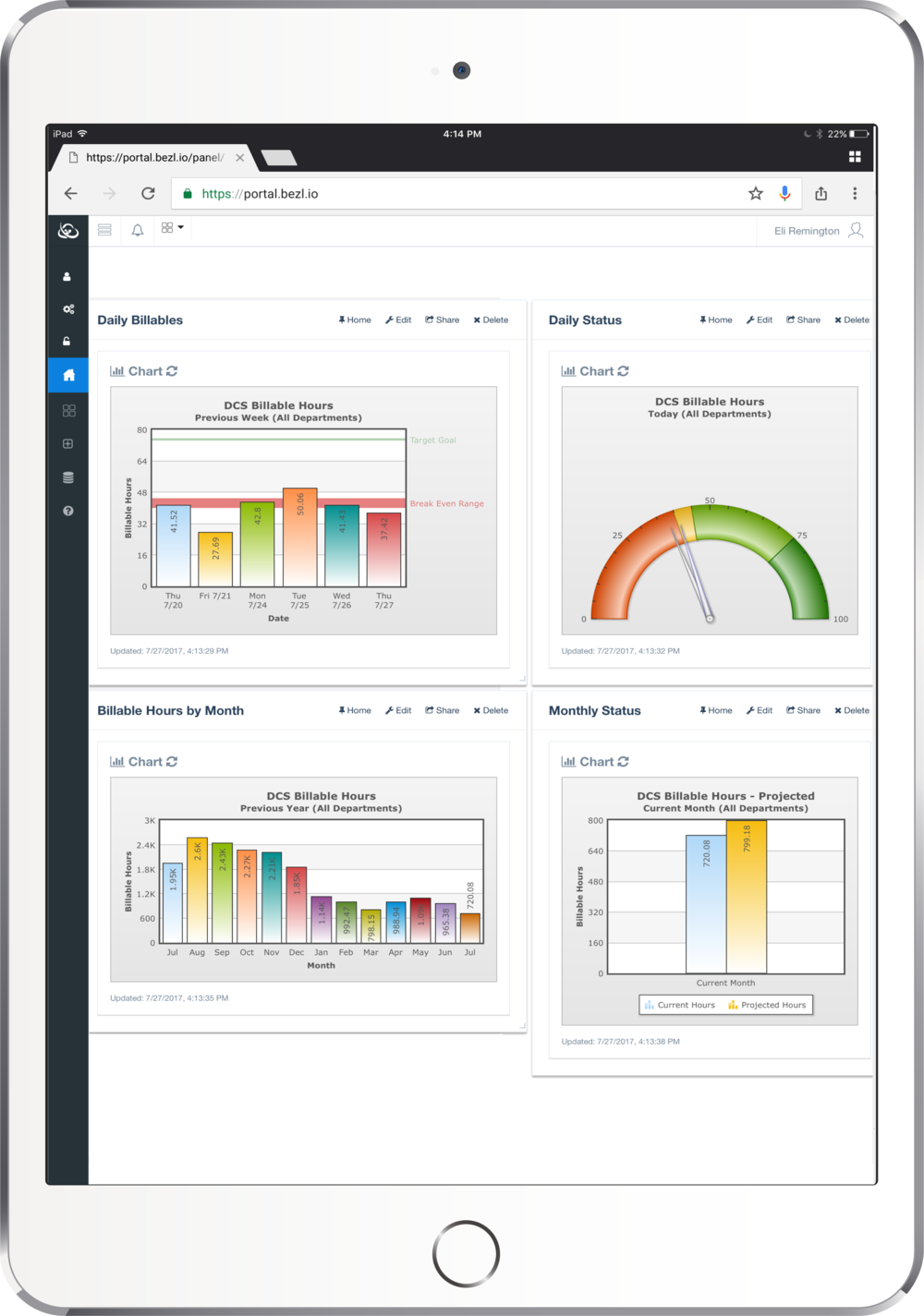 Mock-up of a mobile phone and a Bezlio actionable dashboard, showing real-time data analytics on any mobile device. The data analytics displayed can be based on a manufacturing ERP system or a sales CRM system, or both!