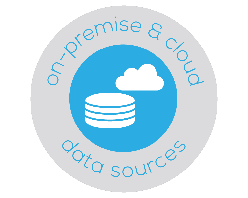 Badge with illustrations of a database and a cloud which represent on-premise data sources and cloud data sources, all of which can be accessed in real-time by Bezlio.