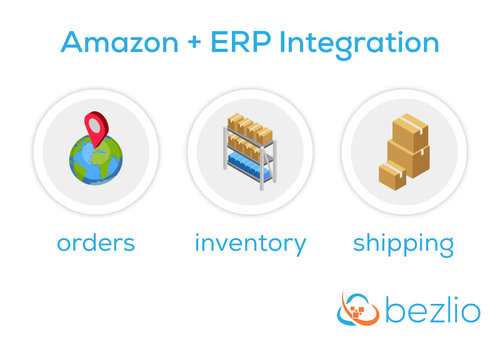 Bezlio---Press-Release---Amazon---2018-03-07---Integrations.jpg