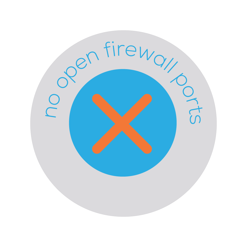 No Open Firewall Ports