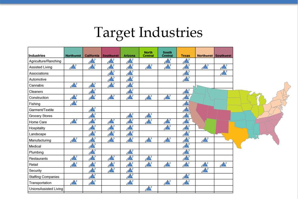 target industries.jpg