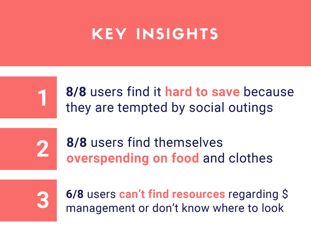 From our interviews, we identified the following insights.