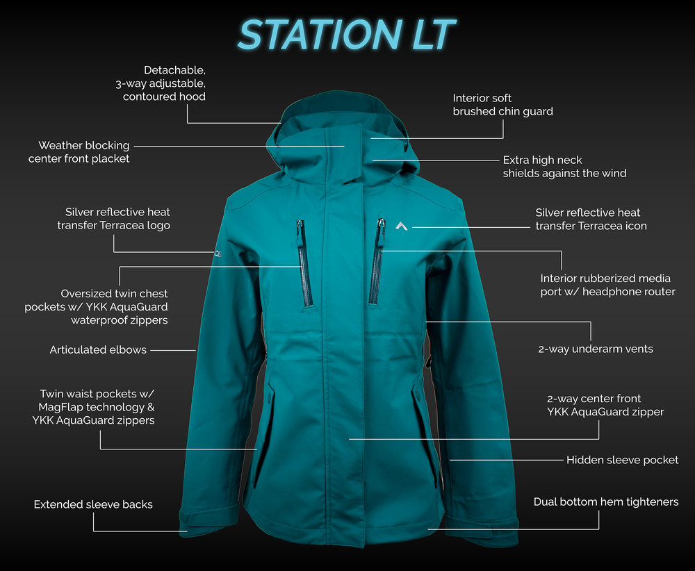 Station LT Features v3.png