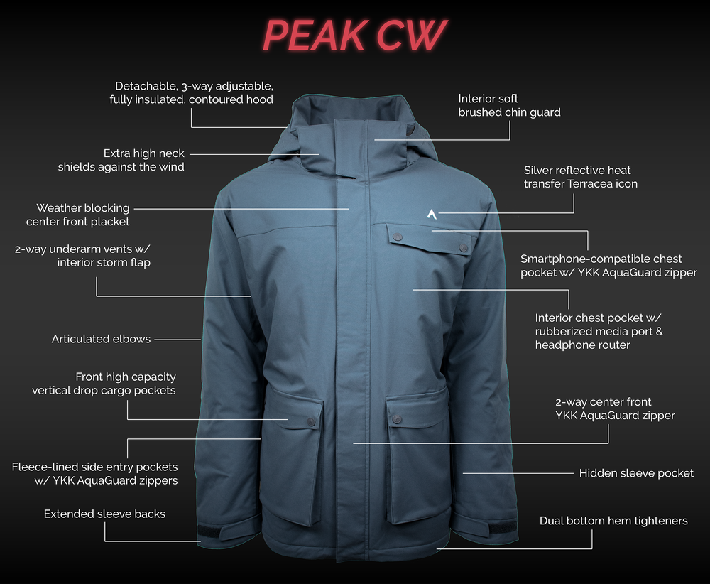 Peak CW Features v2.png