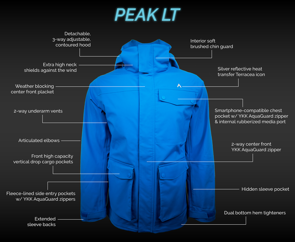 Peak LT Features v3.png