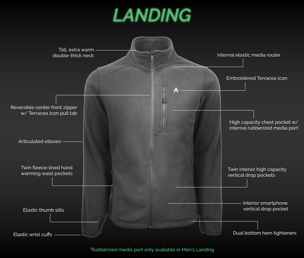 Landing Features v2.png