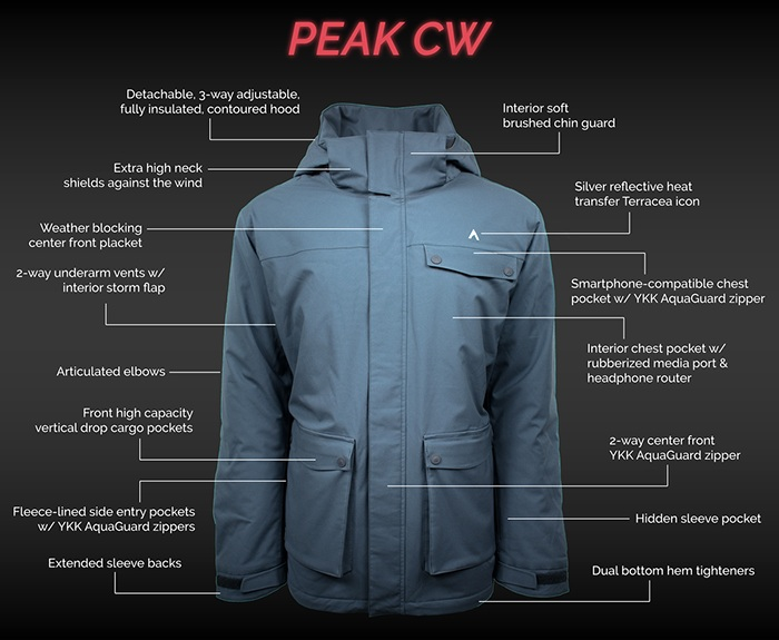 Peak+CW+Features+v2_700px.png