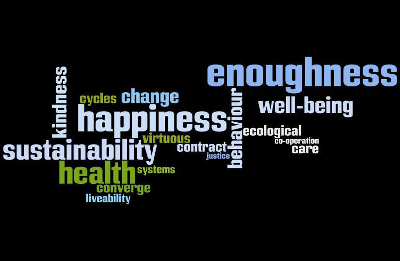 Wordle borrowed from an interesting article on David Fell's  Economics of Enough  blog
