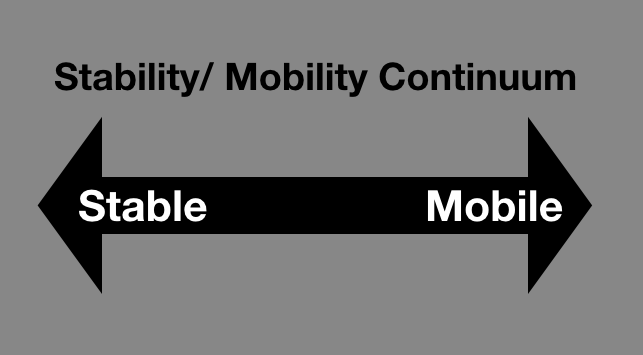 Stability/ Mobility Continuum