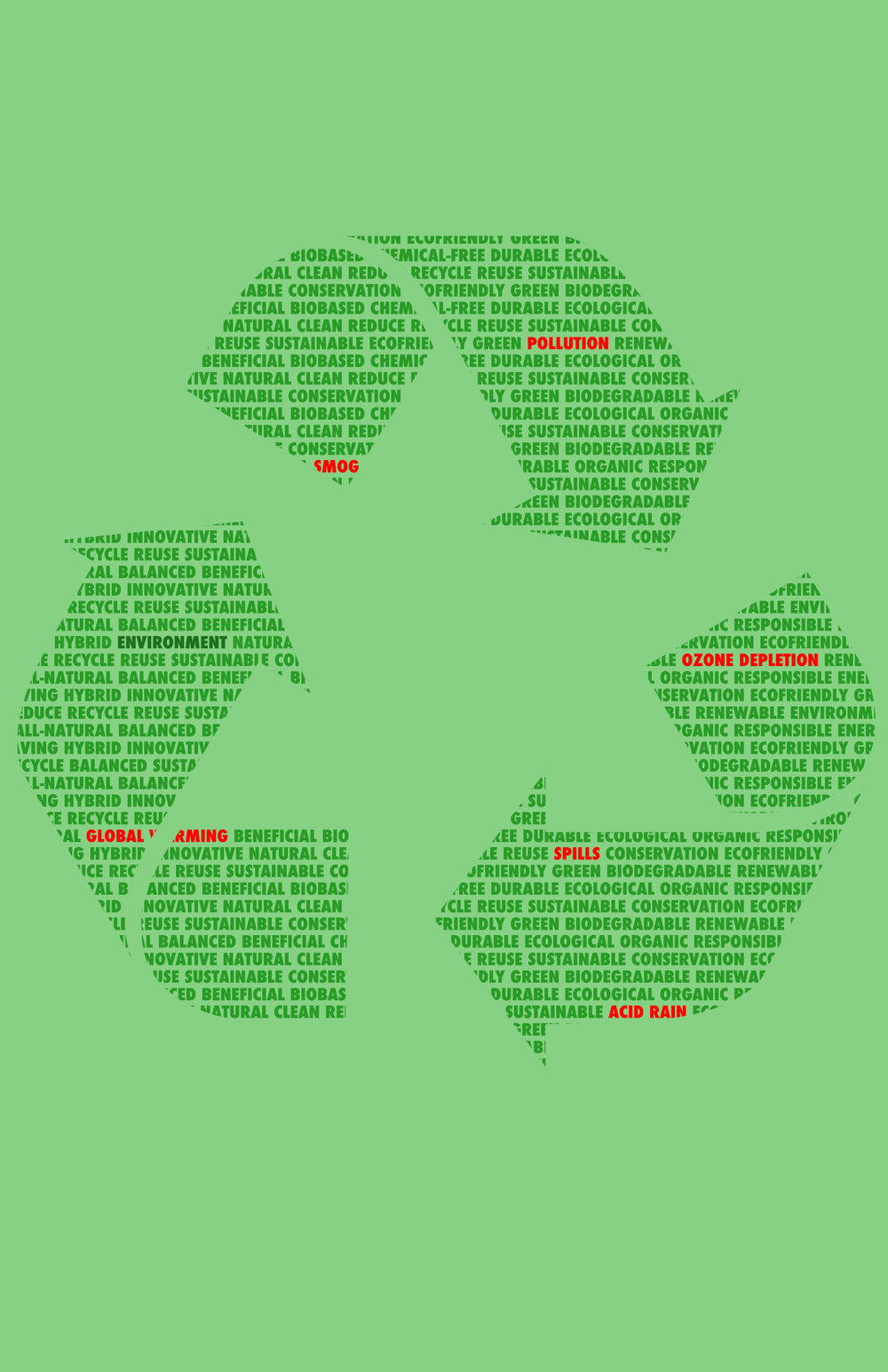 pollution text poster