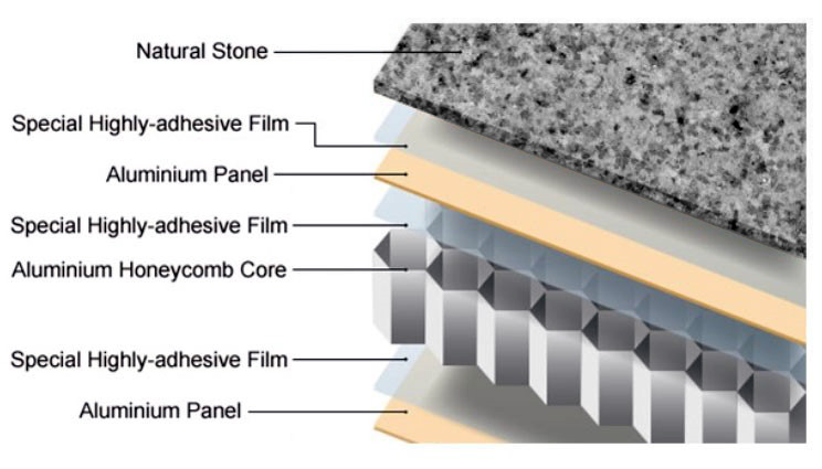 Light Stone Wall Panels.jpg