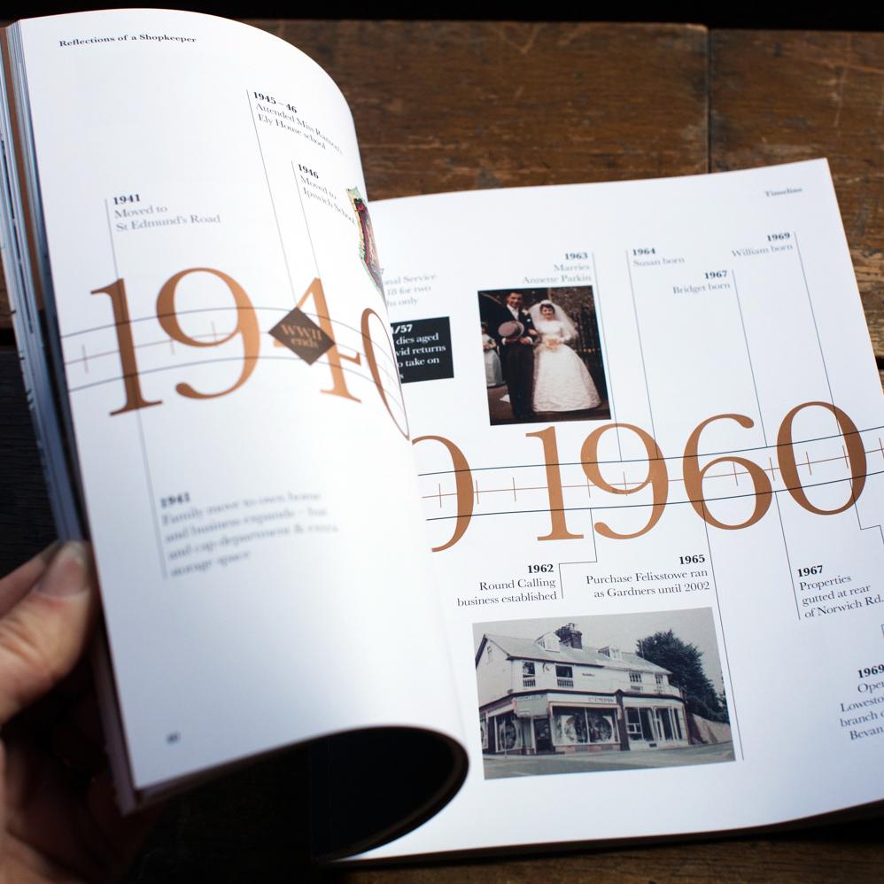 whatassociates_book_design_ipswich.jpg