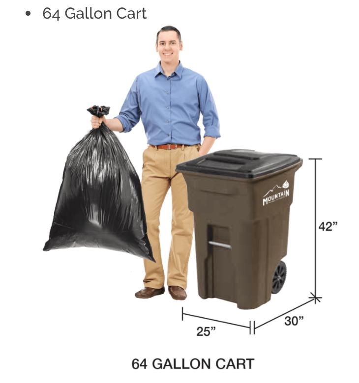 64-Gallon Tote Dimensions copy.png
