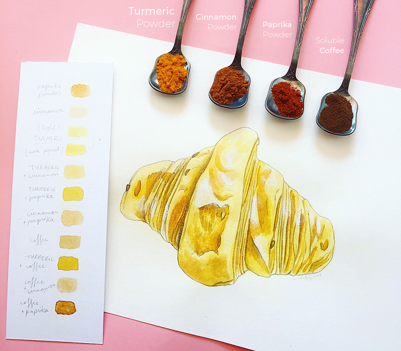 Final illustration and color chart for pigment use and combinations.