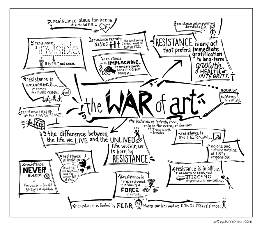 For more on this subject, check out the book  The War of Art  by Steven Pressfield.