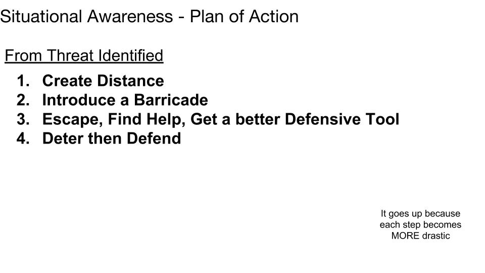 Plan of Action