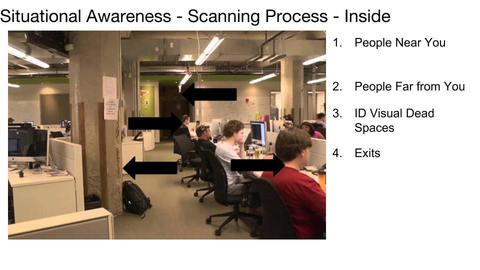 Inside Scanning Process p 2