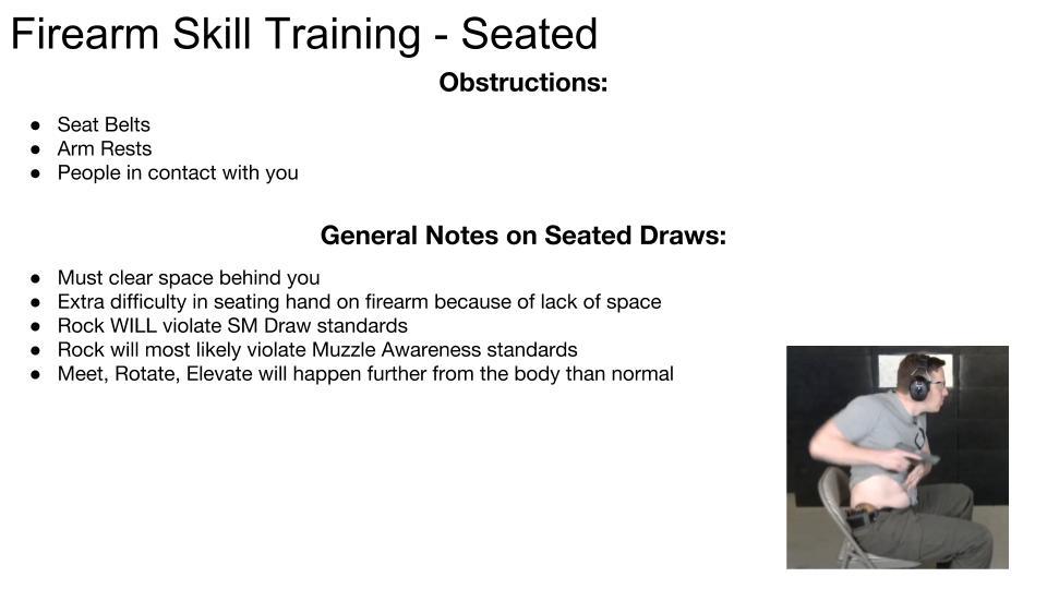 Awkward Draws and Shooting Positions p 3