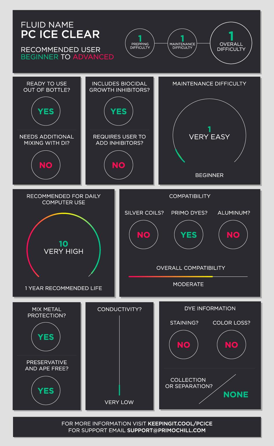 Fluid-Compatibility-Chart.jpg