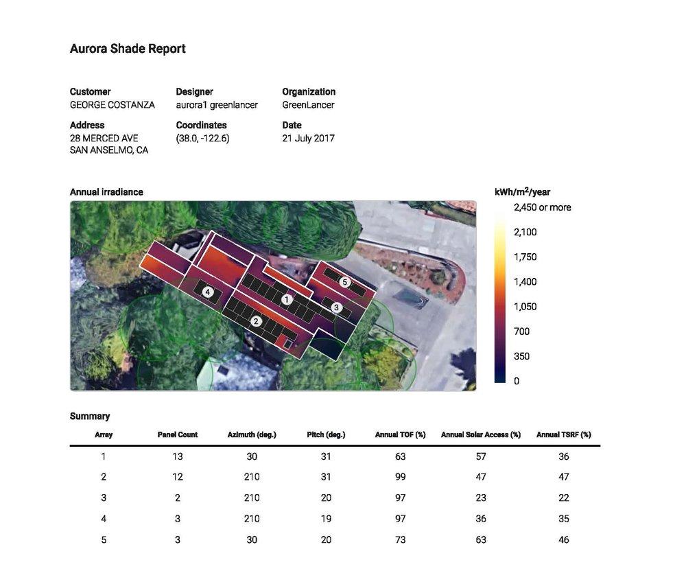 Aurora Shade Report.jpg