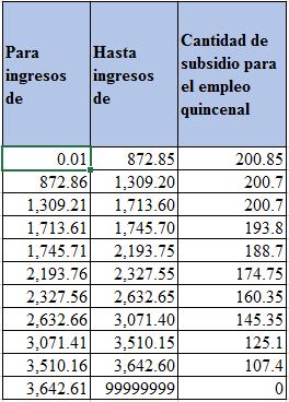 SubsidioAlEmpleoQuincenal.png