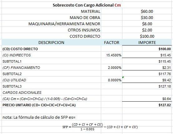 El Cargo adicional y cómo aplicarlo en Neodata Precios Unitarios ...