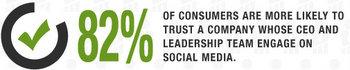82-Percent-Trust-Social-CEOs1
