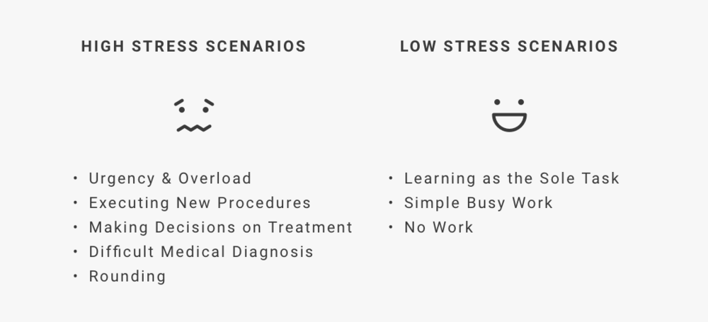 03-1 stress scenarios.png