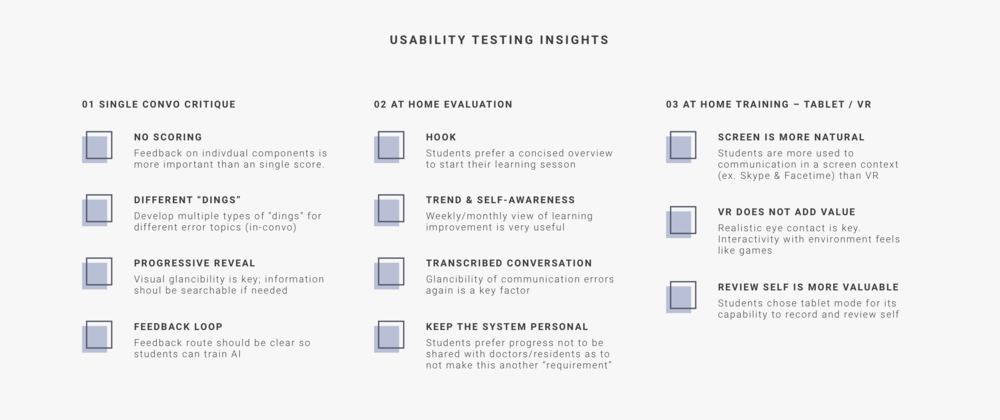 05-1 Usability Testing Insights.png