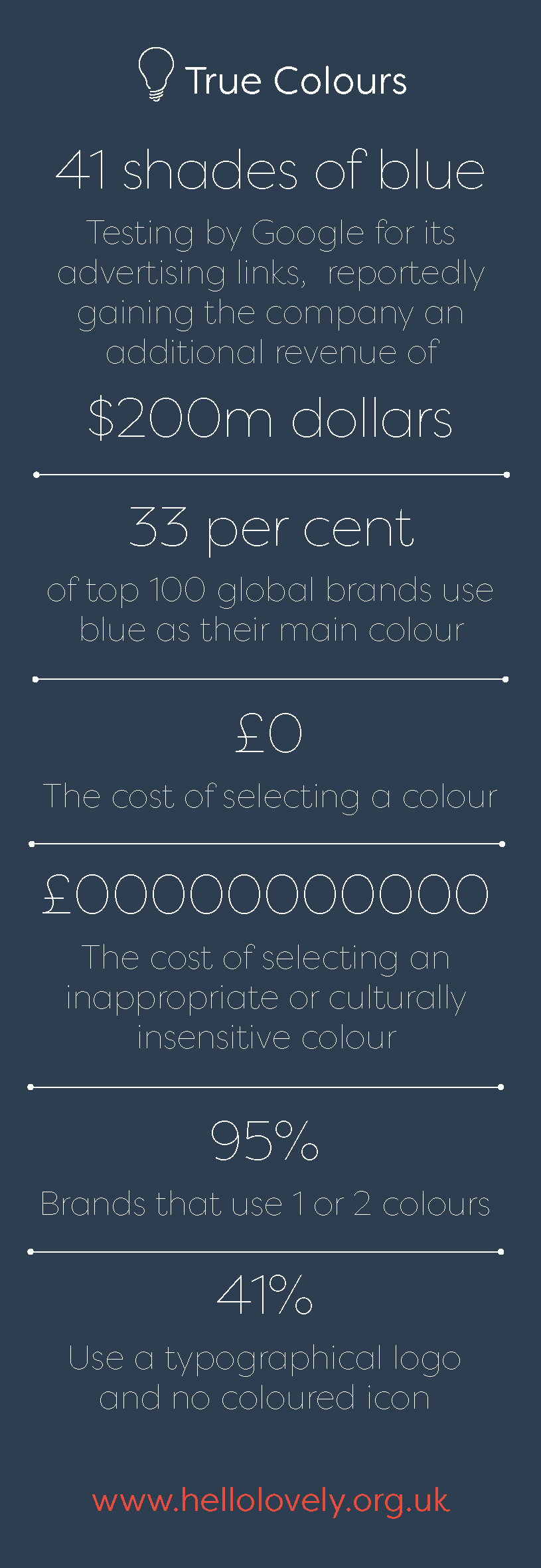 infographic Hello Lovely Graphic design colours.png