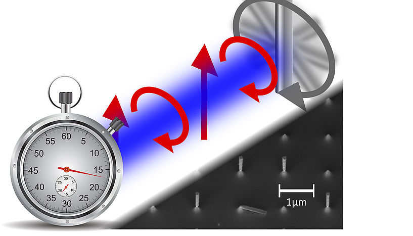 An international team of researches from the Universities of Vienna, Duisburg-Essen and Tel Aviv use tiny silicon nano-cylinders as the ultra-stable hands of a clock. Using a laser to levitate the tiny rod, they make the nano-hands tick with pulses of polarized light (James Millen/University of Vienna).