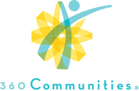 Copy of 360 COMMUNITIES