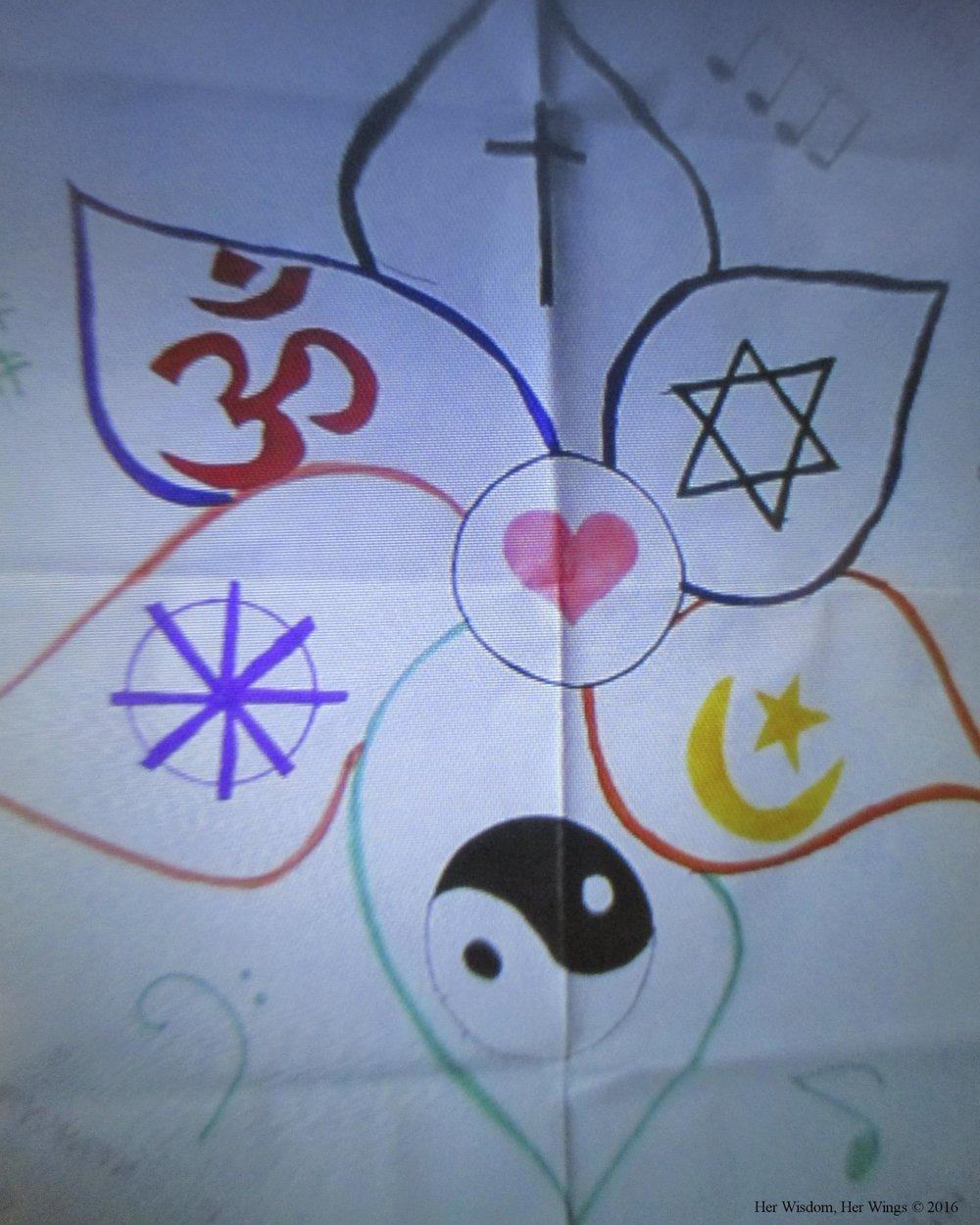 Različiti u vjeri isti u ljubavi