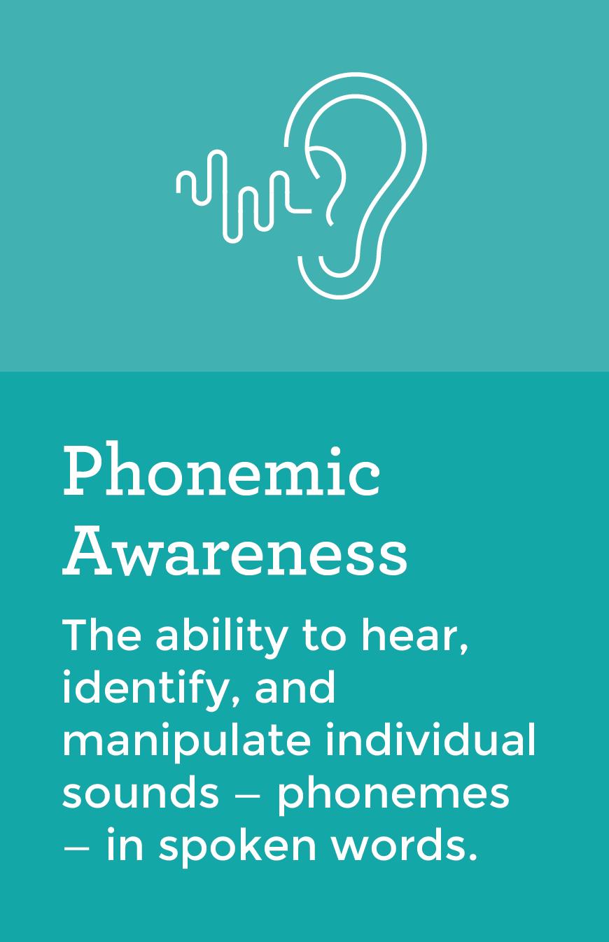 Phonemic Awareness Achieve Now