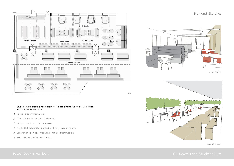 Royal Free Student Hub London Sara Brockett Deakins Lighting Diagram 04 Ucl 3