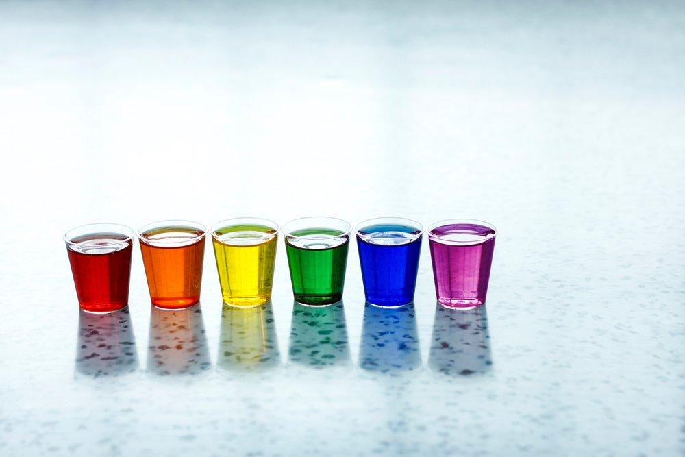 chakra rainbow