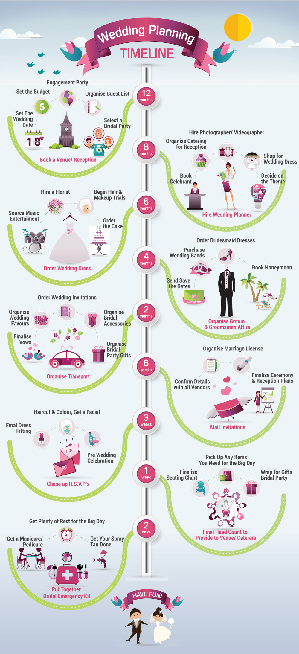 wedding-planning-timeline-in-43-steps-high-res.jpg