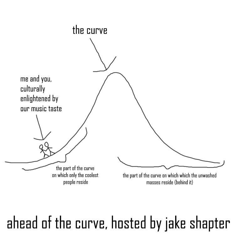 illustrative diagram to explain how incredibly forward thinking this show is