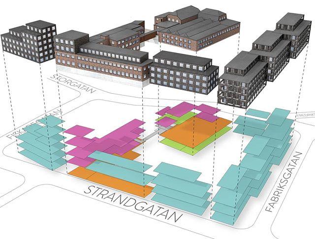 Vi har tagit fram en skiss på hur det skulle kunna se ut i #kvartervaveriet i framtiden. Planerade verksamheter är kontor, handel, restaurang och bostäder.