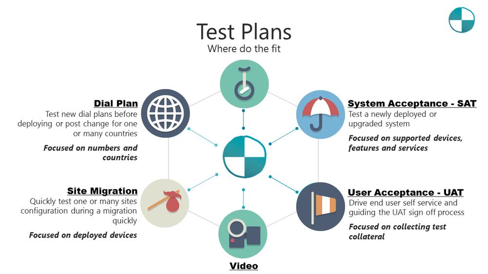 testplans.png