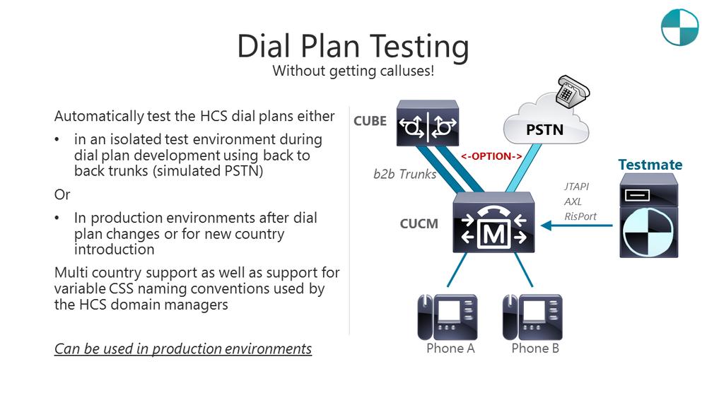 Dial Plan.png