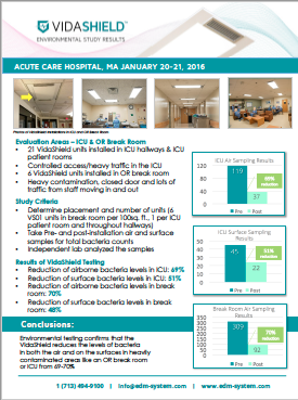Acute Care Hospital, Massachusetts