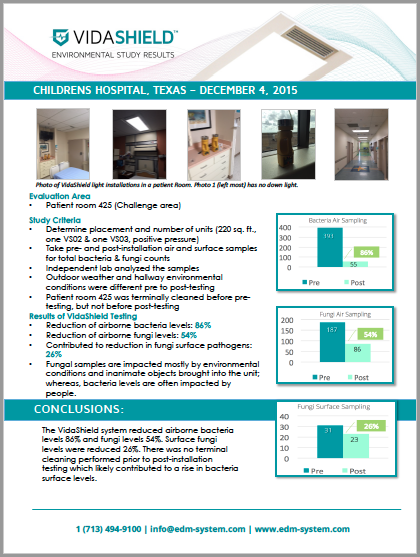 childrens hospital case study.jpg