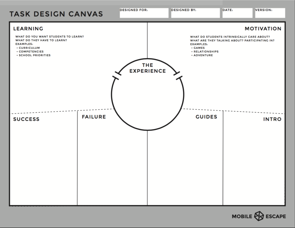 Click image to download Task Design Canvas PDF