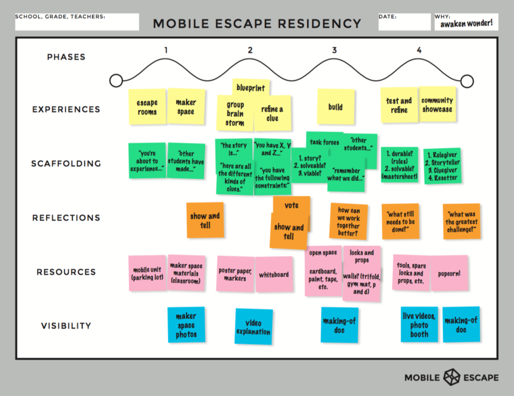 Mobile Escape Residency.png