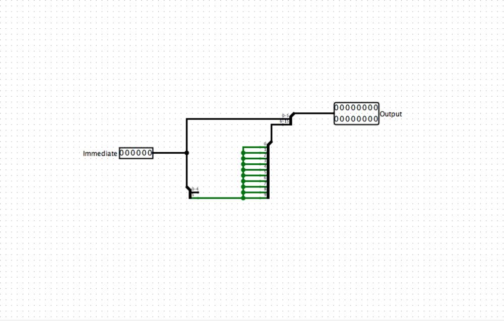 6-Bit Sign Extender