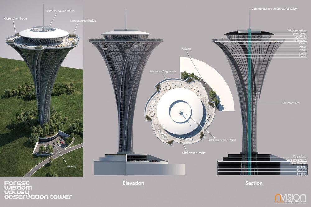 Observation Tower.jpeg