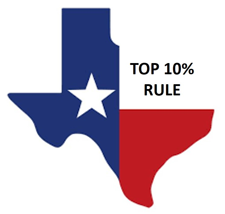 TOP 10% RULE tHE tOP 10 percent rULE IS A PROVISION THAT ALLOWS FOR ALL TEXAS HIGH SCHOOL STUDENTS WHO FINISH IN THE TOP 10% OF THEIR GRADUATING CLASS TO BE GUARANTEED ADMISSION AT ANY PUBLIC UNIVERSITY IN THE STATE. tHE INTENT OF THE RULE WAS TO PROMOTE ETHNIC DIVERSITY AT TEXAS COLLEGES AND UNIVERSITIES. there IS AN EXCEPTION TO THIS RULE FOR ut @ aUSTIN